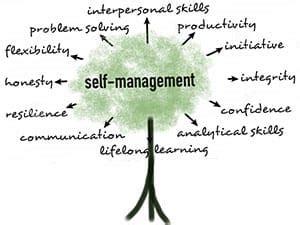 Good time management skills cover letter